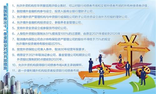罗列四大文明古国怎么办惹风尘金融业对外开放再获实质性发展