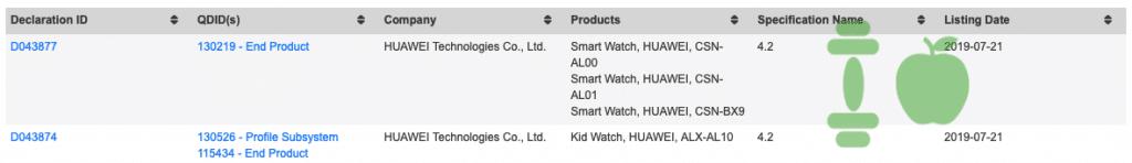 华为Watch 3型号曝光 下一代智能手表可能将面市