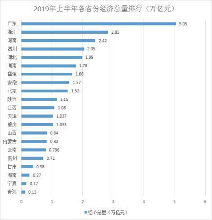 四川一天的经济总量是多少_四川经济繁荣照片