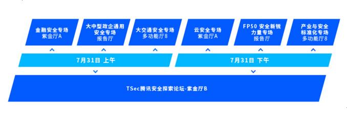 tech48操作吴透红的父亲腾讯年度最重磅安全峰会来袭,CSS七大专场带来工业安全最佳实践共享