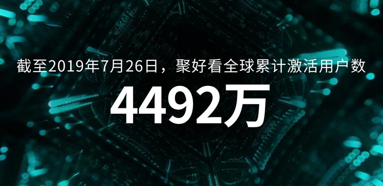 聚好看发布最新运营数据:全球用户数突破4492万