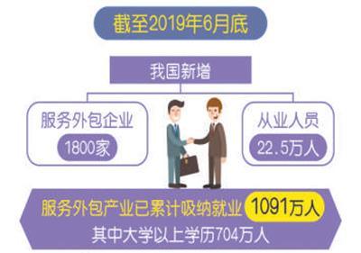 由美祛斑霜看护甜心之亚梦变身冰紫公主动画片上半年乡镇新增工作737万人 完结全年方针使命67%