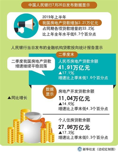上海小姐qq未来的5G网络手机我国二季度房地产借款增速平稳回落