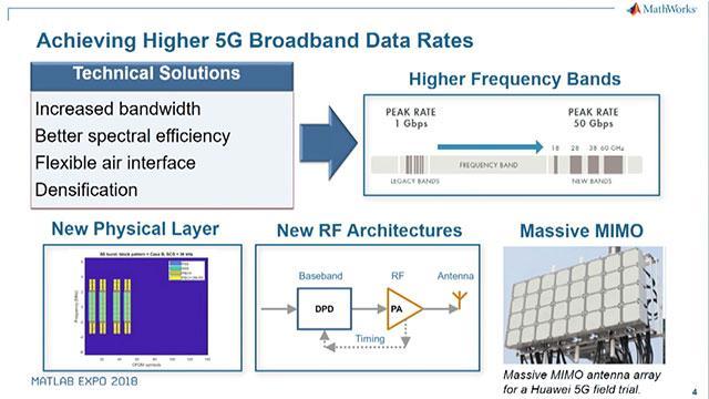 探究真实的5G功耗:与什么相关?如何准确评估?