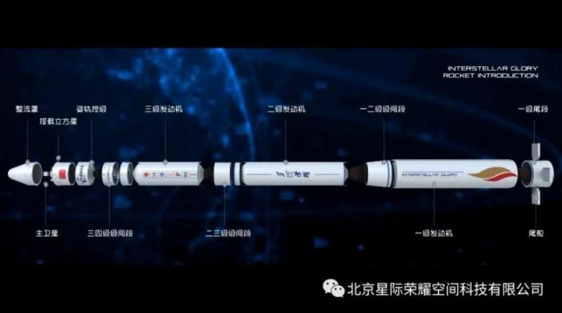 外媒:中国民营运载火箭企业首次成功入轨