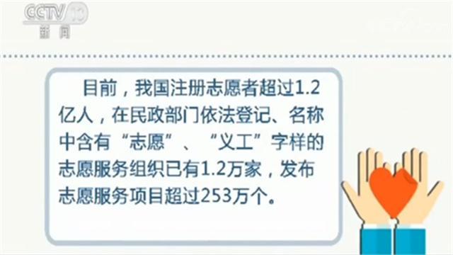民政部:我国注册志愿者超过1.2亿人