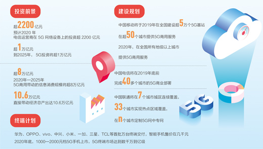 帶你看看5G網絡怎么搭建