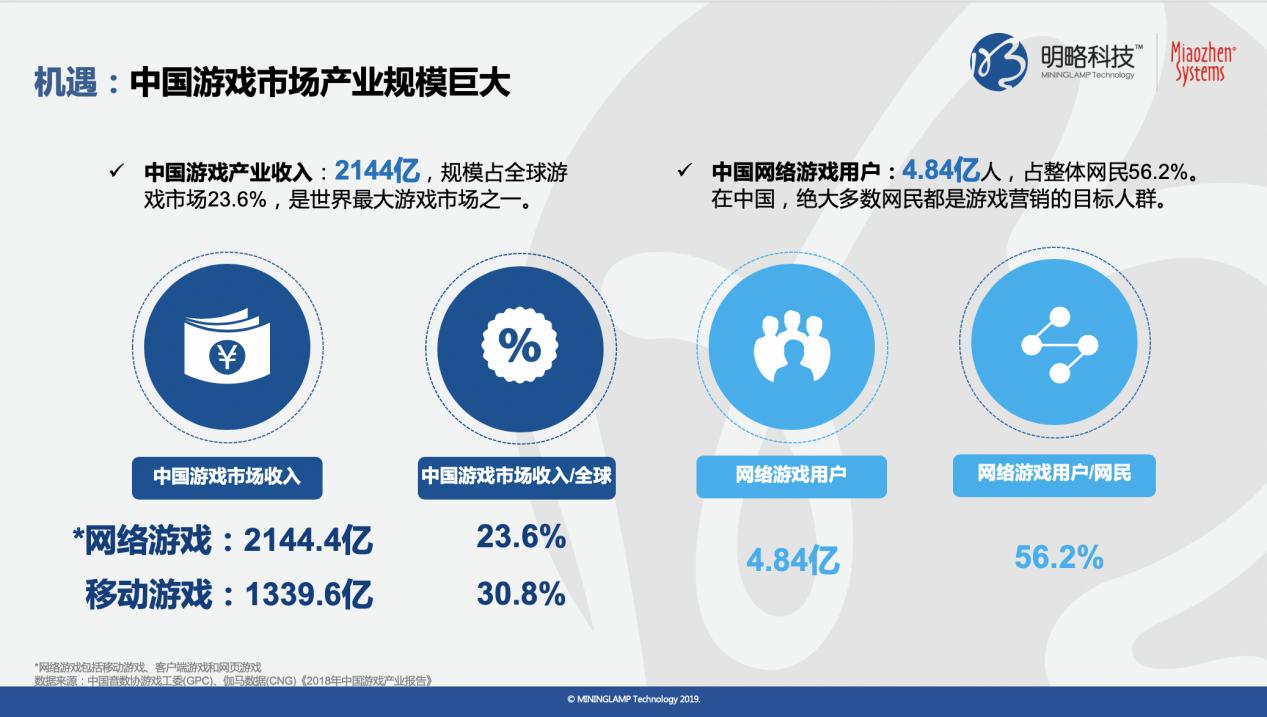 《快手平台游戏行业价值研究》报告:90%快手游戏用