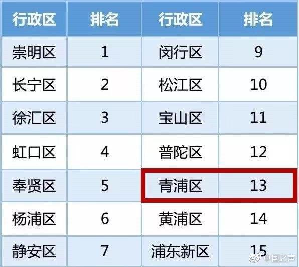 上海垃圾分类满月:为方便分类外卖奶茶珍珠按颗数