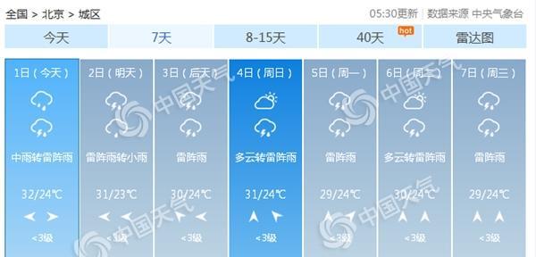 """北京今日闷热仍是""""主场"""" 雷雨来""""客串"""""""