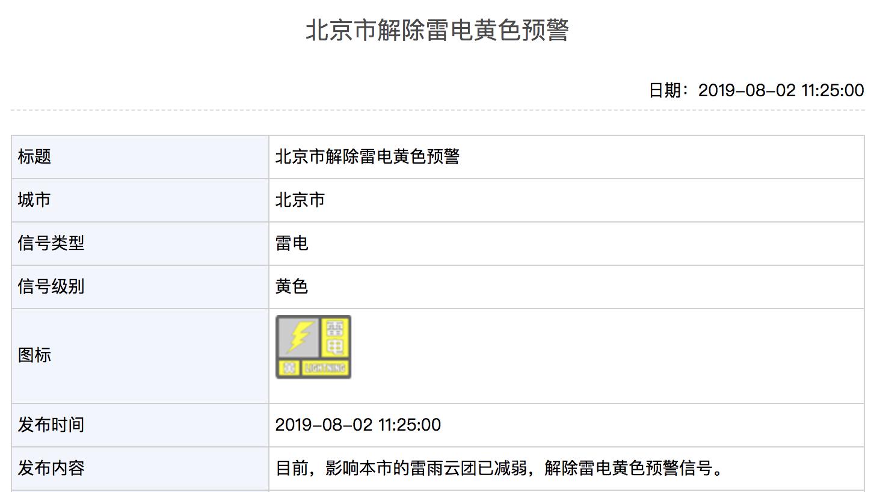 北京市解除雷电黄色预警