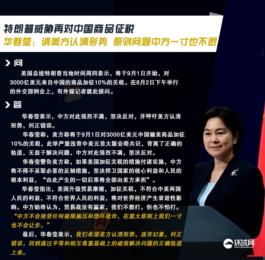 特朗普威胁再对中国商品征税,华春莹:请美方认清形势 原则问题中方一寸也不退