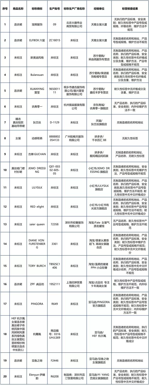 北京消协买100件真丝服装40件不达标 小红书样品不合格