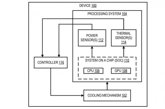微软新专利带来减少设备表面温度的先进解决方案
