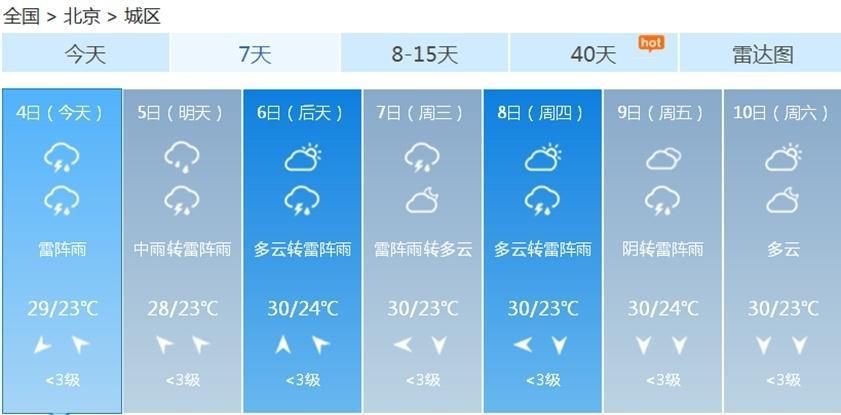 """今日北京降雨继续""""上岗"""" 夜间局地暴雨来袭"""
