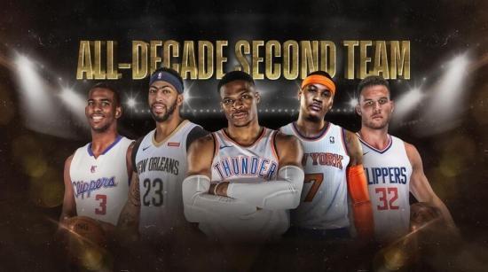 NBA官网评近十年最佳阵容 他们是你的答案吗?