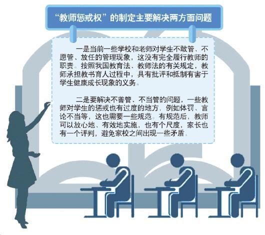 抽打逃课学生被罚引热议 教育惩戒权如何明确尺度