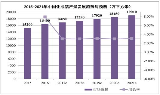 海星股份:电极箔行业的标杆企业,业绩持续多年高增长