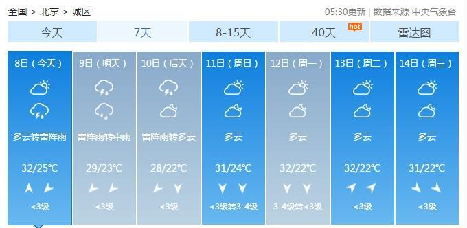 今日立秋!明后天北京迎降雨