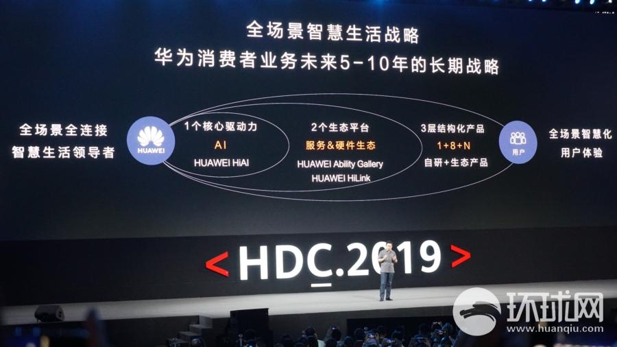 華為宣布鴻蒙OS面向全球開發者開源