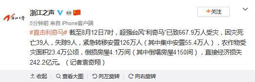"""超强台风""""利奇马""""已致667.9万人受灾 39人因灾死亡"""