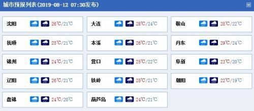 葫芦岛动车网上订票_辽宁雨势猛烈 葫芦岛锦州地区有暴雨到大暴雨