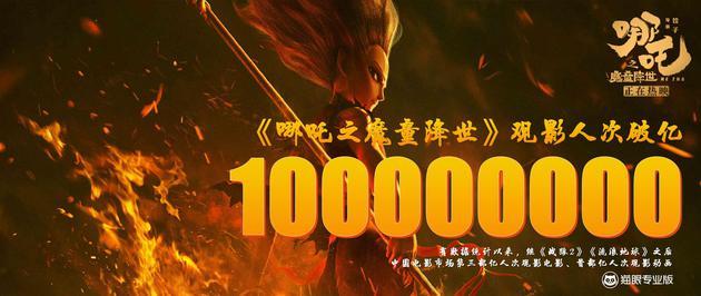 《哪吒》观影人次突破1亿!创造动画电影新纪录