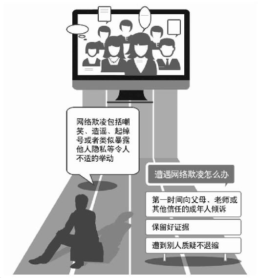 未成年人网络安全防护网如何加固