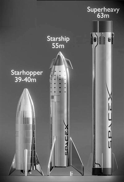"SpaceX""星虫""飞船将完成迄今最高跳跃 预计跳跃高度200米"