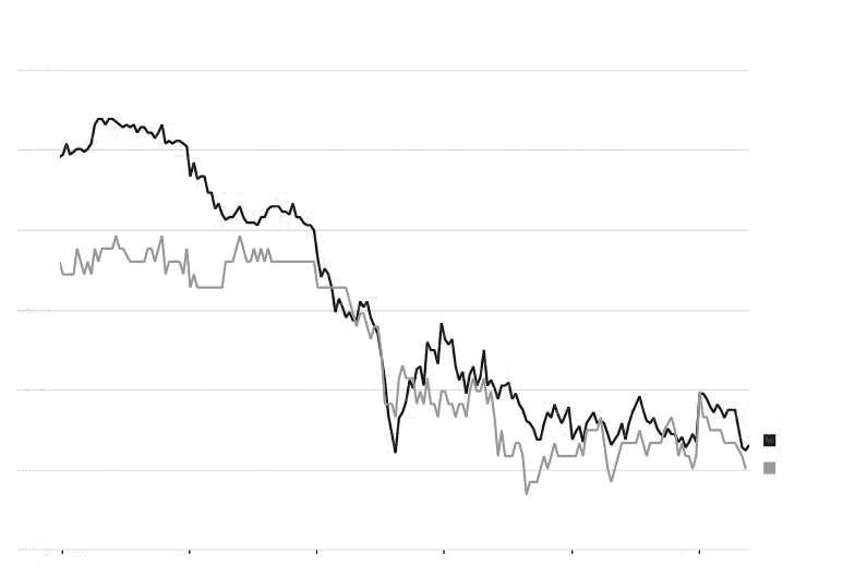 """""""债券倒挂""""拉响美经济衰退警报 曾有多次伴随经济衰退"""