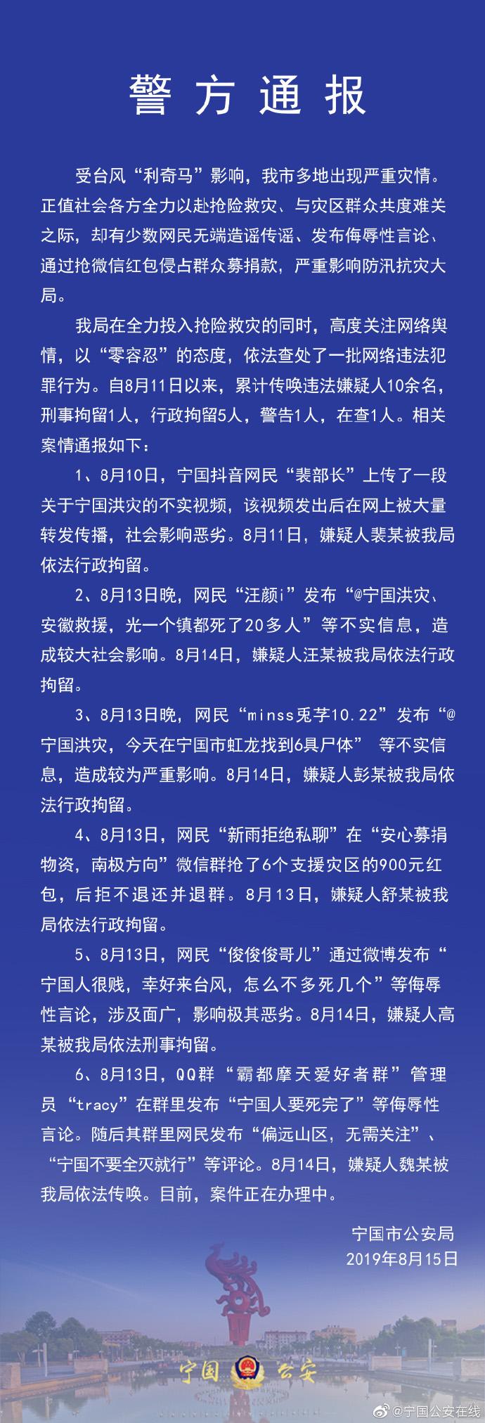 宁国警方:一网民抢救灾红包拒退还,以寻衅滋事行拘8日