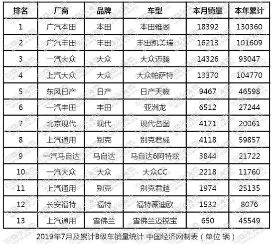 """棉里藏针:凯美瑞""""逼近""""帕萨特 亚洲龙延续""""低配噱头"""""""