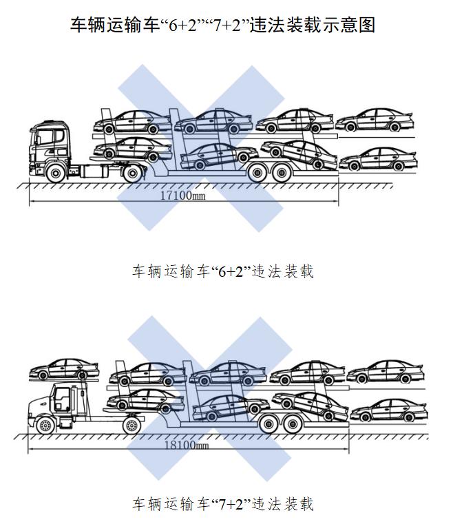 治理通知来了!1年内车辆运输车违法超限运输超3次 将被吊销车辆营运证
