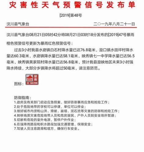 强降水继续 汶川气象台发布暴雨赤色预警,重庆电竞校园膏火多少钱-季杨杨剃光头