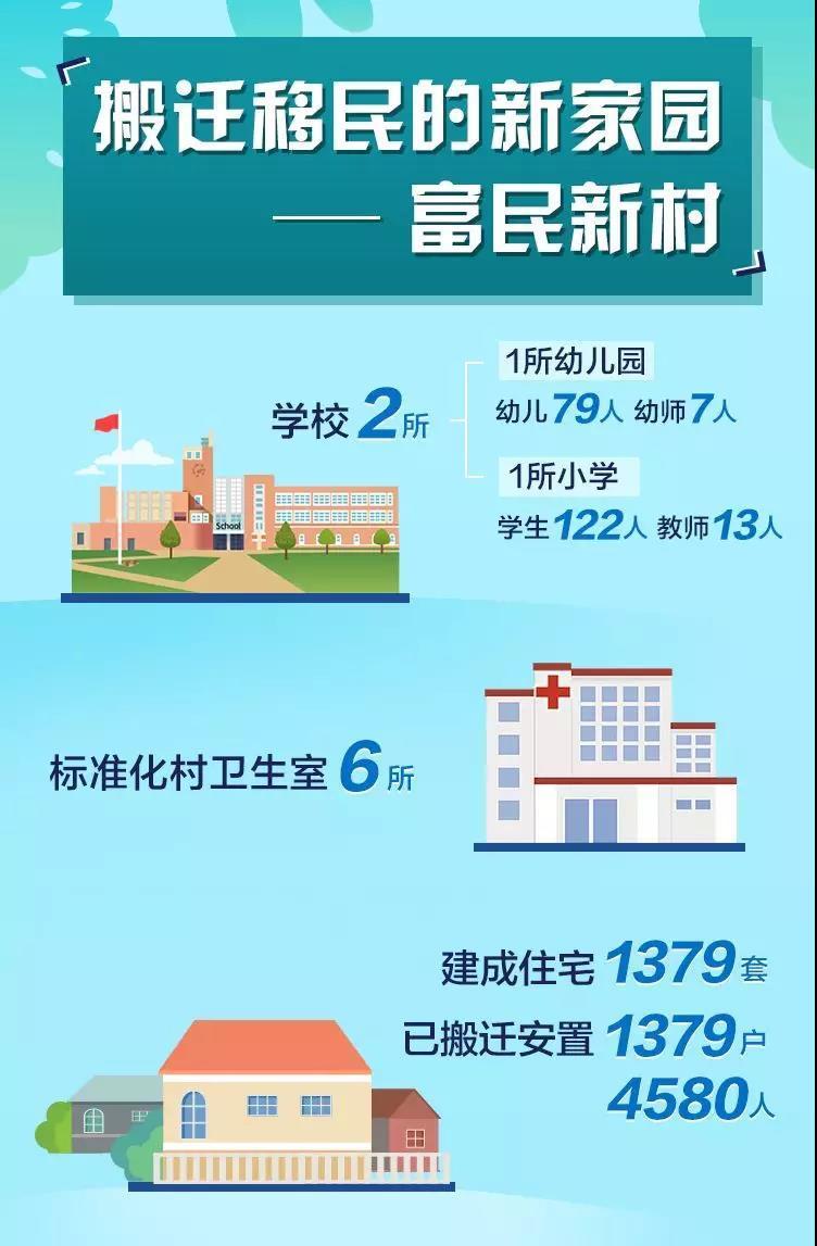 习近平甘肃行 | 看富民新村移民新生活