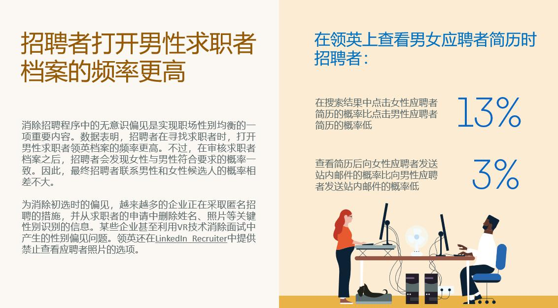 领英发布《人才多元化洞察报告》 提出多元化招聘策略