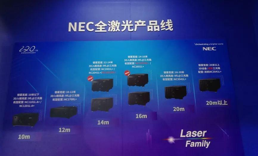 窘境取胜 NEC BIRTV2019再夺眼球,手游电竞公办校园-手机xiao