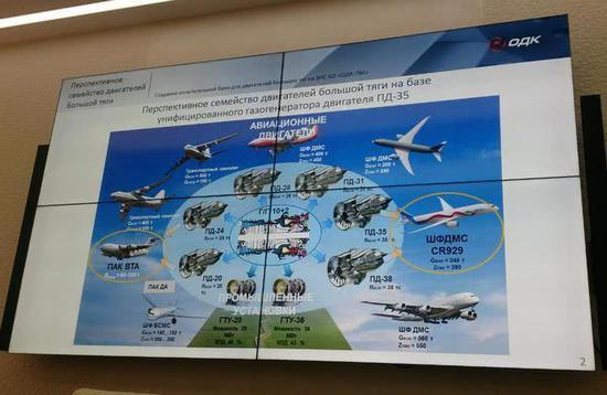 中俄CR929客机关键性能曝光!和空客最新版A330相当