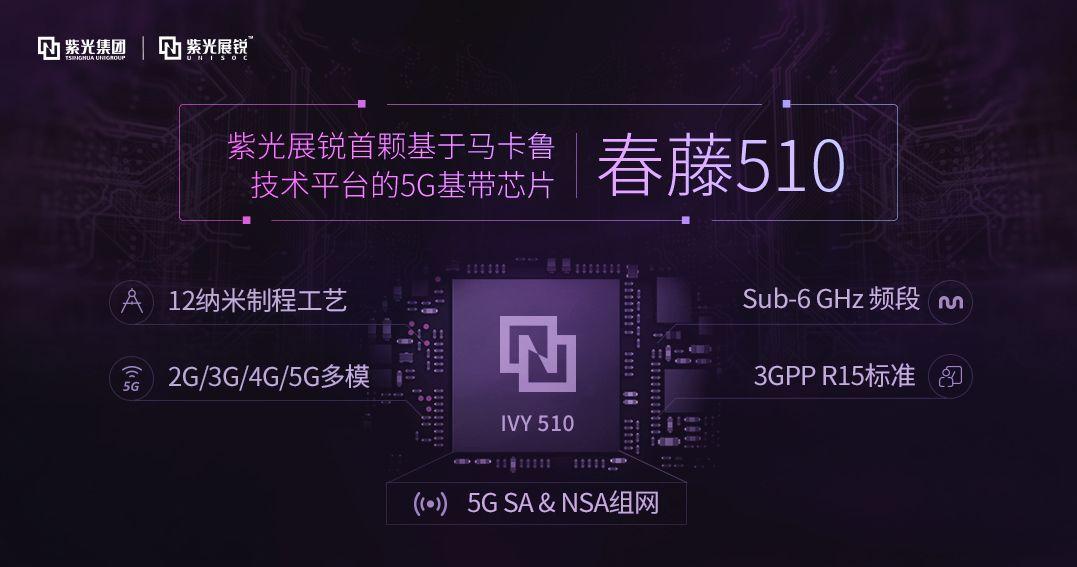 5G推进组:紫光展锐春藤510芯片支持NSA、SA双模式