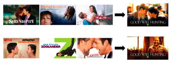 流媒体巨头Netflix:用AI创作电影预告片省钱又好看