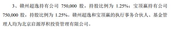 「怎么挣钱」日月明曾虚假披露实控人履历,公务员身份兼职公司董