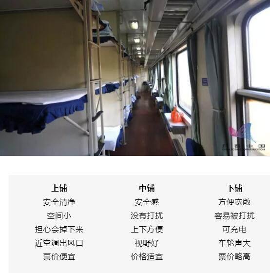 火车上睡卧铺,头该朝窗还是过道?多数人做错