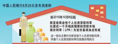 央行:新发放商业性个人住房贷款利率政策将调整