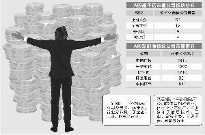 """新兴产业集群""""千亿俱乐部""""迎来生力军"""