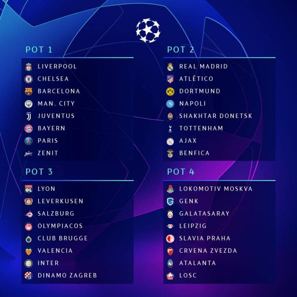 欧冠32强完整名单:泽尼特进一档!英西德意各4队 泛商业