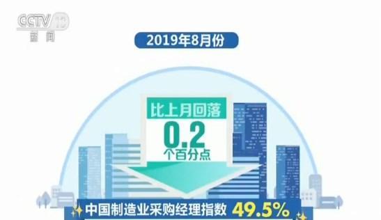 8月份中国制造业采购经理指数发