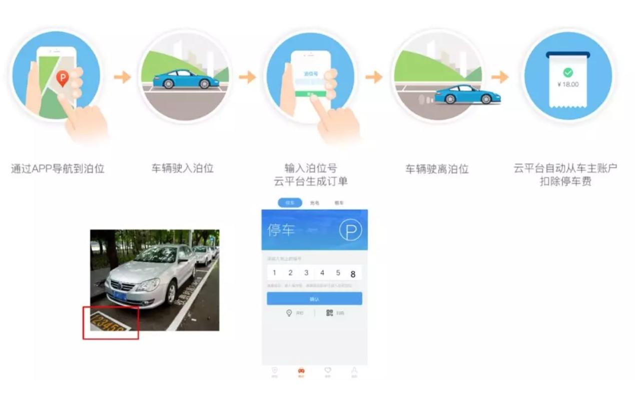 腾讯云发布智慧停车解决方案 解决停车难题