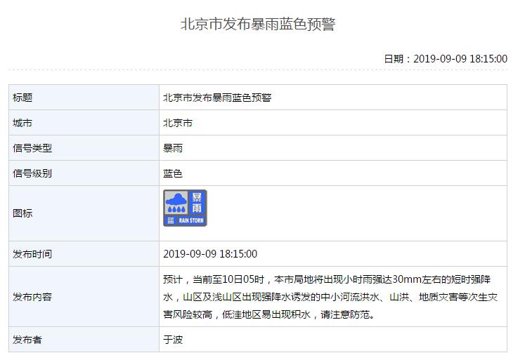 暴雨蓝色预警继续发布 北京北部等地有大雨或暴雨