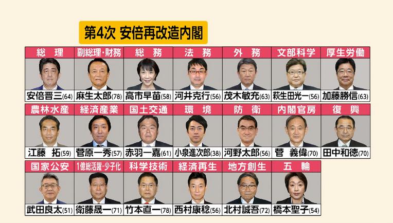 """日本在野党批安倍改组内阁""""朋友优先"""":净选身边人用"""