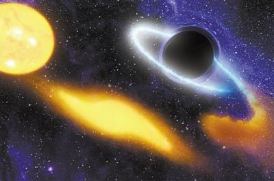 失控恒星背后中等质量黑洞初现
